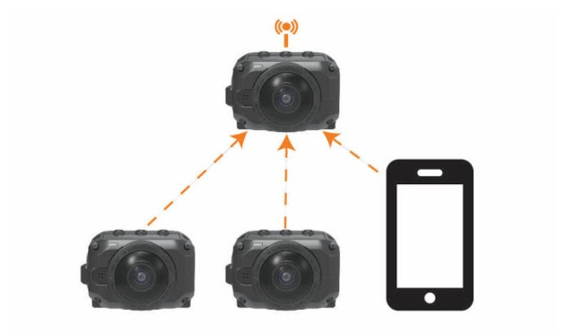 10 cool Virb 360 features you might not know about