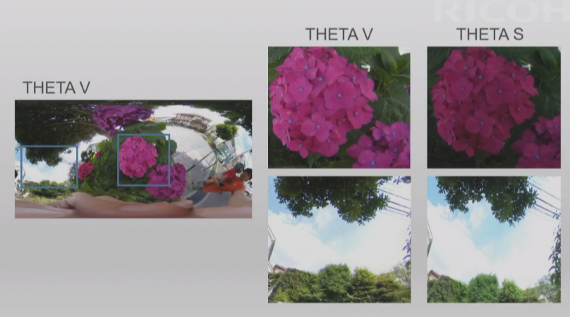 Theta S vs. Theta V comparison by Ricoh