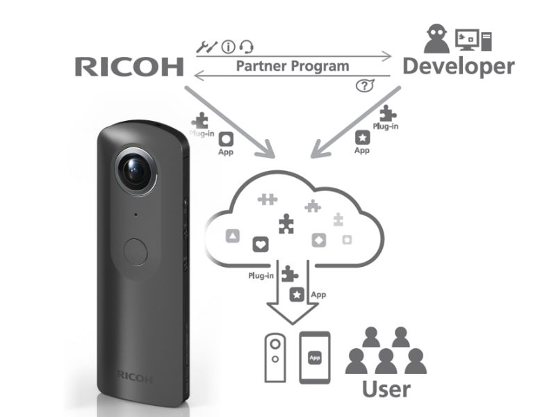 Ricoh Theta V plug-in program