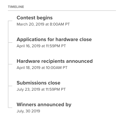 RICOH THETA contest main dates and deadlines