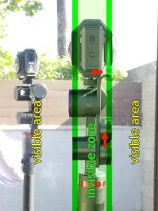 360 cameras have a blind spot at the stitch line (green area)