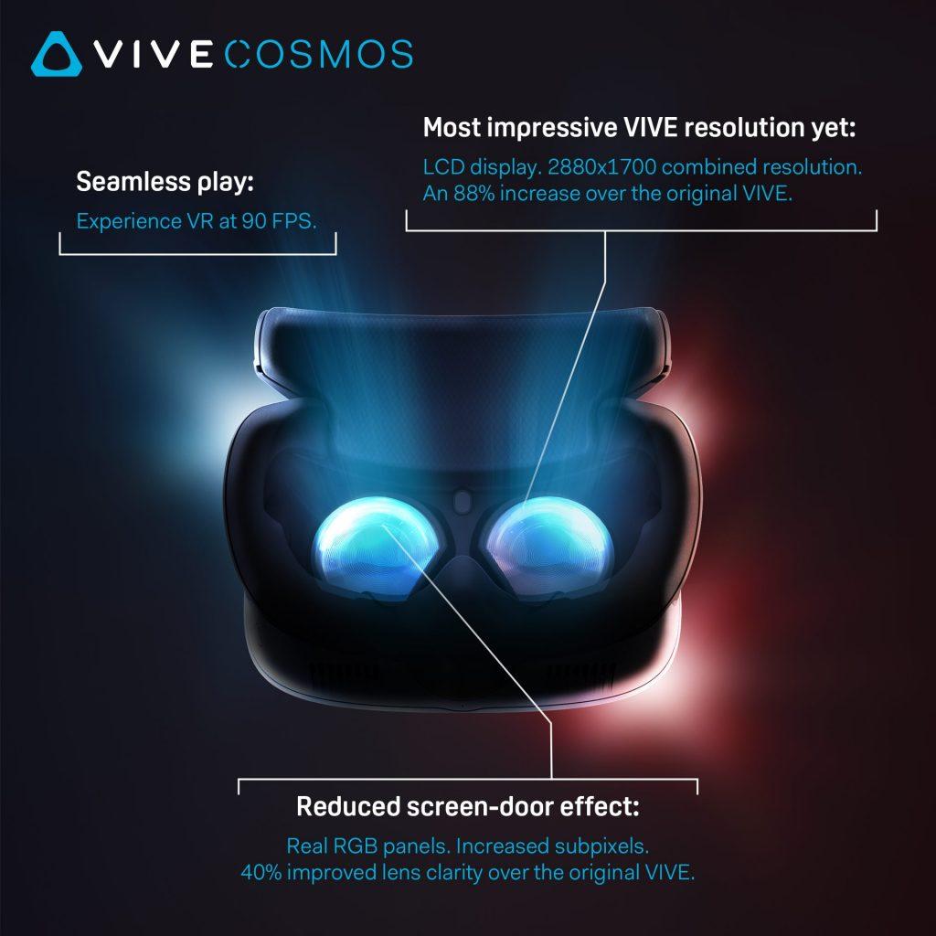Vive Cosmos specifications