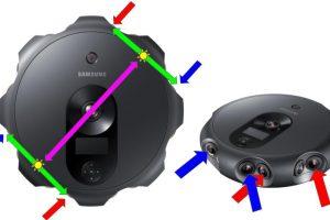 Samsung 360 Round lens configuration