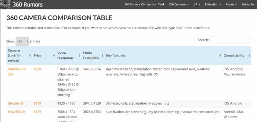 360 camera comparison table