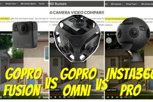 GoPro Fusion vs. GoPro Omni vs. Insta360 Pro hands-on side-by-side comparison