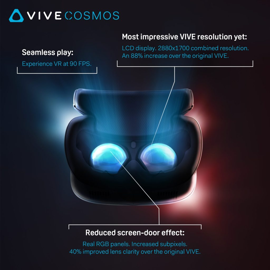 Vive Cosmos specifications