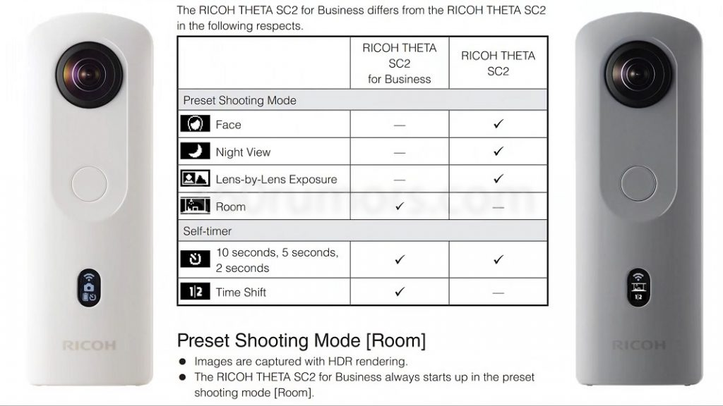 Ricoh Theta SC2 vs Theta SC2 for Business